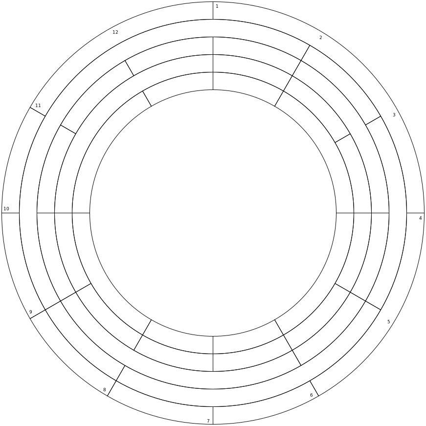 Jeu circulaire 5 lettres